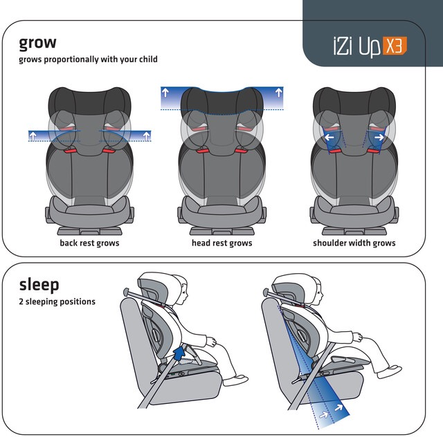 Carseatfullstop - instructions