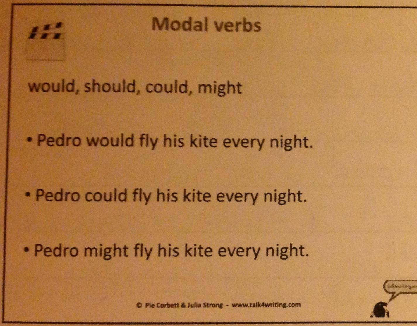 Modal Verb Games Ks2