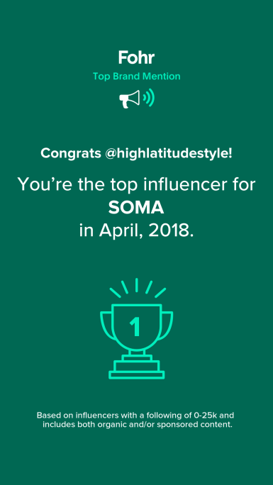 #influencer #Fohr #Soma So excited to be the top influencer for Soma in April 2018