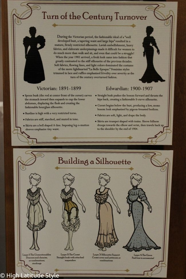 sketch illustrating how late Victorian era women got the hourglass shilouette