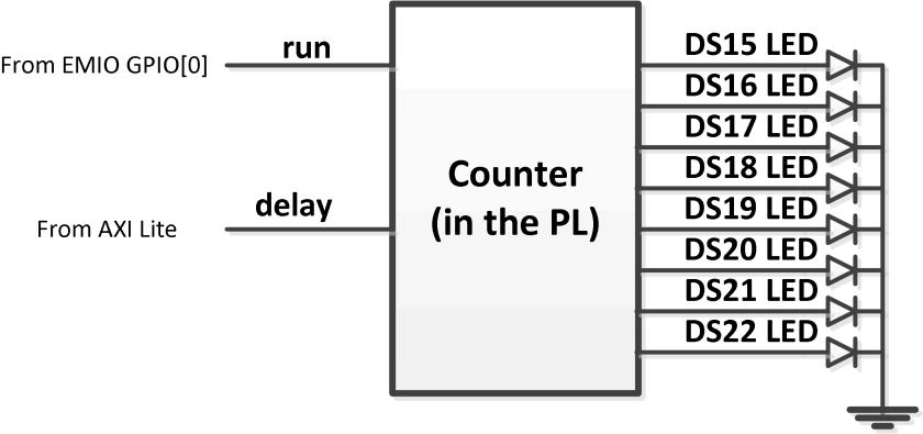 enpower_8bit_pl_counter