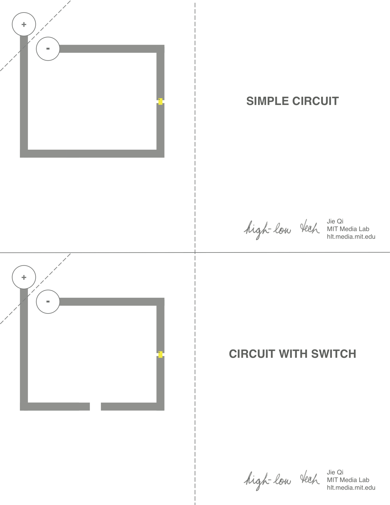 High Low Tech Paper Circuits