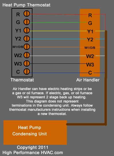 heat pump thermostat diagram high performance hvac heatingAir Conditioner Thermostat Wiring Diagram #10
