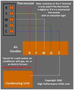 Thermostat Wiring Diagrams  Wire Illustrations for Tstat Installation