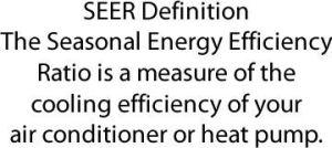 SEER Definition Seasonal Energy Efficiency Ratio
