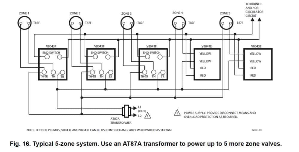 5zonevalvewiring | High Performance HVAC Heating & Cooling Reviews