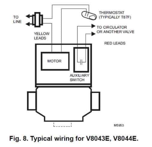 zone valve honeywell wiring duagram 2 high performance. Black Bedroom Furniture Sets. Home Design Ideas