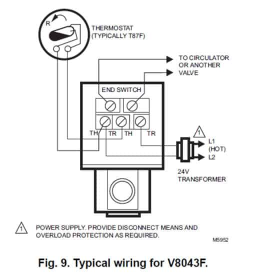 zone valve wiring diagram 1 high performance hvac heating Zone Valve Wiring Schematic zone valve wiring schematic