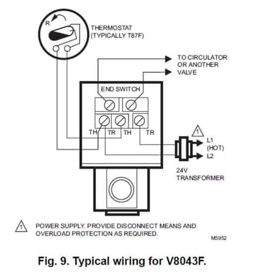 zone valve wiring diagram 1 high performance hvac heating cooling rh highperformancehvac com  central heating zone valve wiring diagram