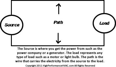 4 Wire Condenser Fan Motor Wiring Diagram - Wiring Diagram G8 Nidec Condenser Fan Motor Wiring Diagram on