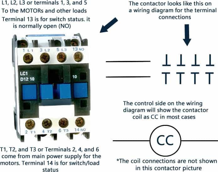 Compressor contactor wiring diagram high performance hvac heating compressor contactor relay compressor contactor wiring diagram details