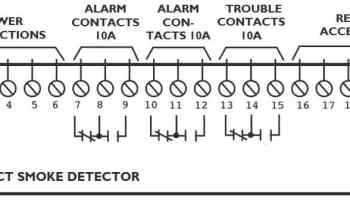 Air Handler Smoke Detectors And The Nfpa Hvac Heating Cooling