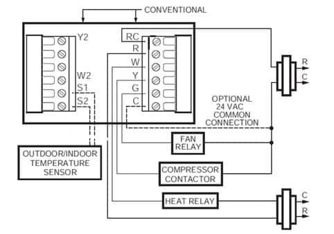 heat pump single stage thermostat wiring diagram high performance rh highperformancehvac com ditra heat thermostat wiring diagram heating cooling thermostat wiring diagram