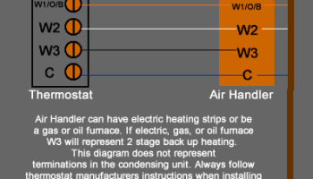 Thermostat Wiring Diagrams [Wire Illustrations for Tstat ... on
