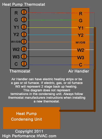 Heat Pump Thermostat Wiring Chart Diagram  Honeywell Nest Ecobee
