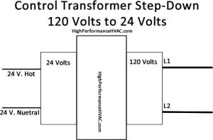 Step Down Transformer for Basic HVAC Control