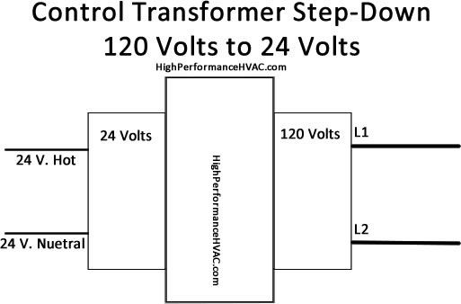 Control Circuits For Air Conditioning  U0026 Heating