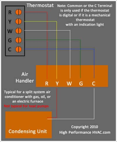 Air Conditioner Thermostat Wiring Diagrams