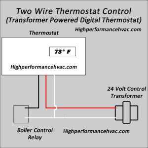 Programmable Thermostat Wiring Diagrams | HVAC Control