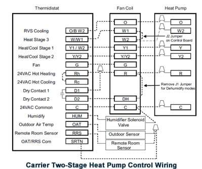 Heat pump heating strips
