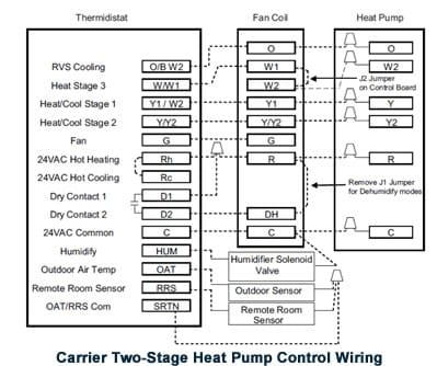 two stage thermostat wiring diagram schematic diagramcarrier heat pump  control wiring two stage high performance hvac