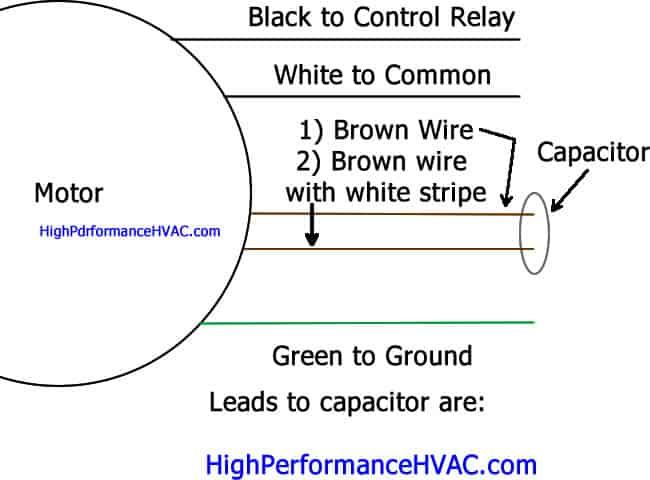 How To Wire A Run Capacitor Motor Blower Condenser Hvac Wiringrhhighperformancehvac: 2 Hp Century Capacitor Wiring Diagram At Gmaili.net