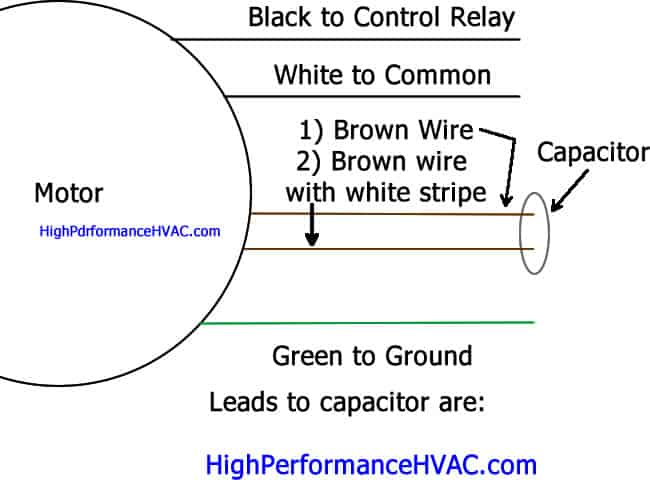 how to wire a run capacitor to a motor blower condenser hvac wiring rh highperformancehvac com wiring diagram capacitor run motor capacitor run induction motor wiring