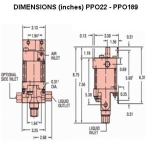 PPO22-PPO189
