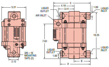 s-d-series-diagram