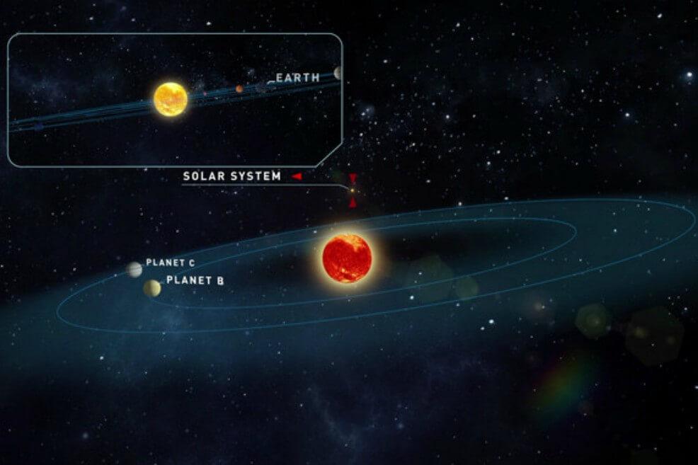 Descubren dos planetas similares a la Tierra que podrían contener agua