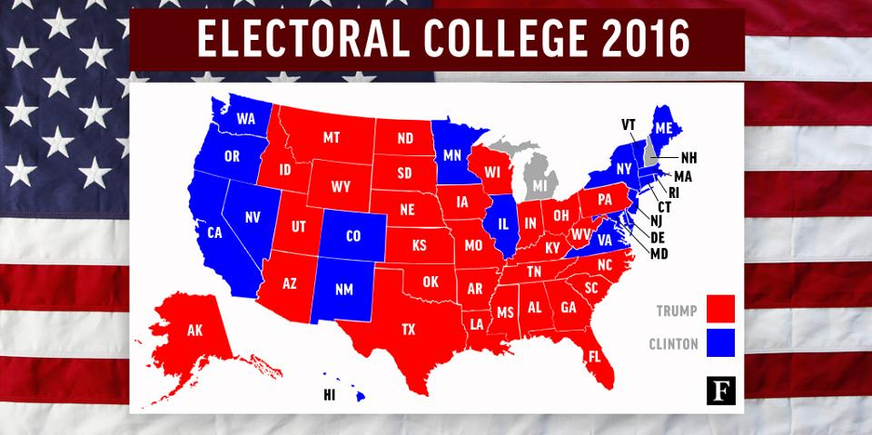 The Electoral College: An unfair system