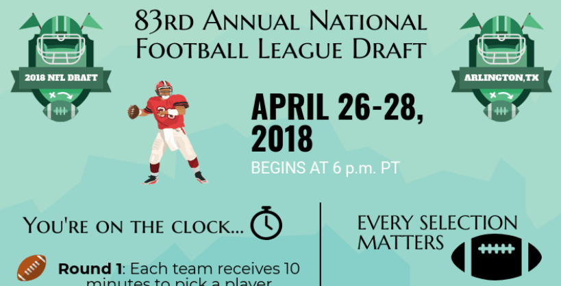 You are on the clock: 2018 NFL Mock Draft