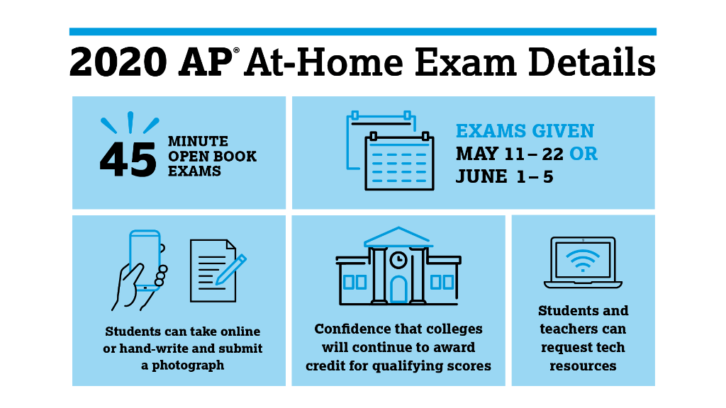 Opinion: My experience with at-home AP testing
