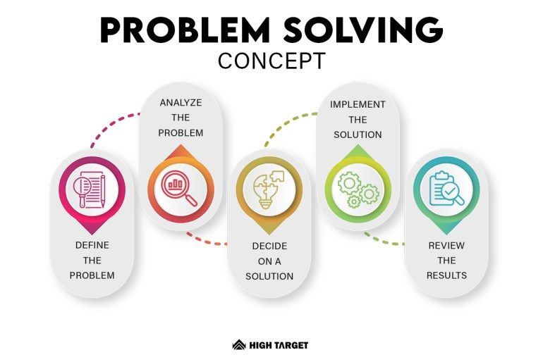 solve problem and avoid from financial mistakes