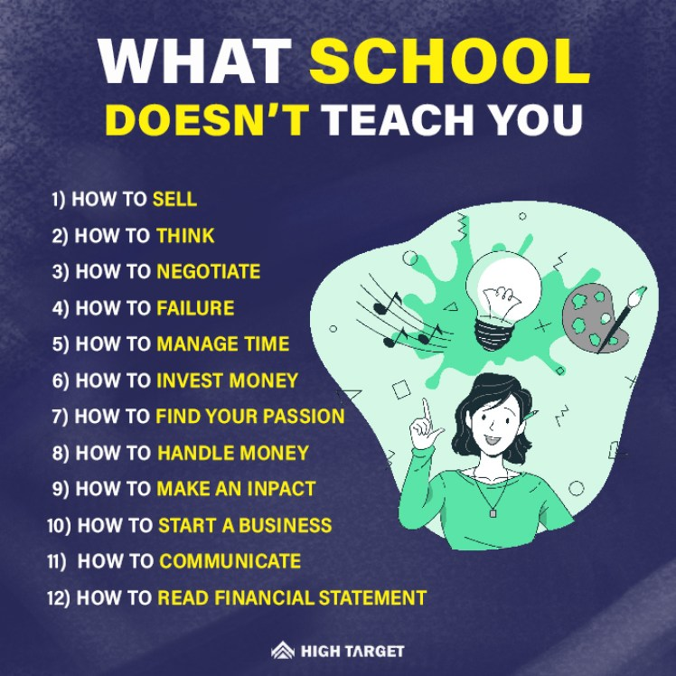 what is financial education and what does school teach