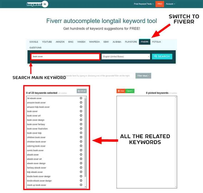 how to find relevant keywords on fiverr