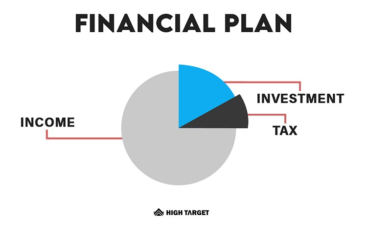 fhere is the financial plan so let's see how to reduce the tax