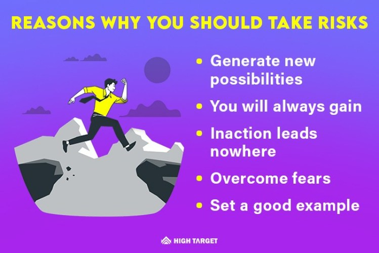 risk are essential to entrepreneurs for their success life