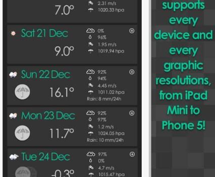 Weather …Wow. Apps para saber o estado do tempo