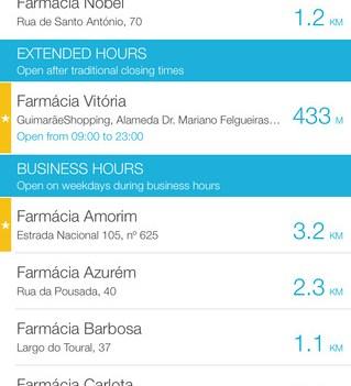 Apps de emergência. Farmácias de serviço