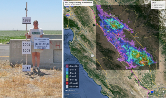 Figure 3. On the left: Measurement of recent subsidence in San Joaquin Valley, Photo Credit: USGS. On the right: Measured subsidence in the San Joaquin Valley between May 3, 2014 and Jan. 22, 2015 by satellite, Photo Credit: NASA