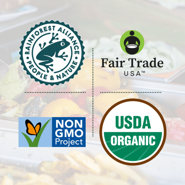Assessing the Utility of Food Certifications in Advancing Environmental Justice