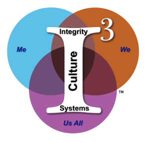Integrity Culture Systems | Dr. David Gruder