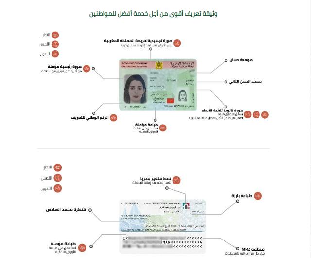البطاقة الوطنية الجديدة 2021
