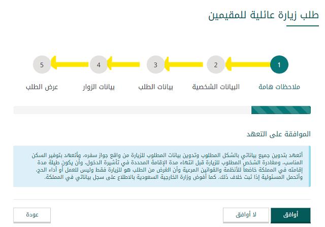 خطوات تقديم طلب زياره عائليه للسعودية عبر الانترنت