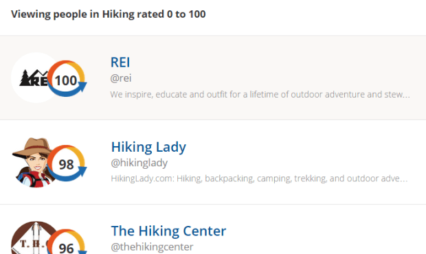 "We Follow: Most Influential for ""Hiking"""