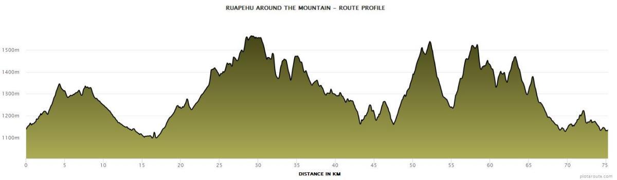 Ruapehu_Around_The_Mountain.jpeg