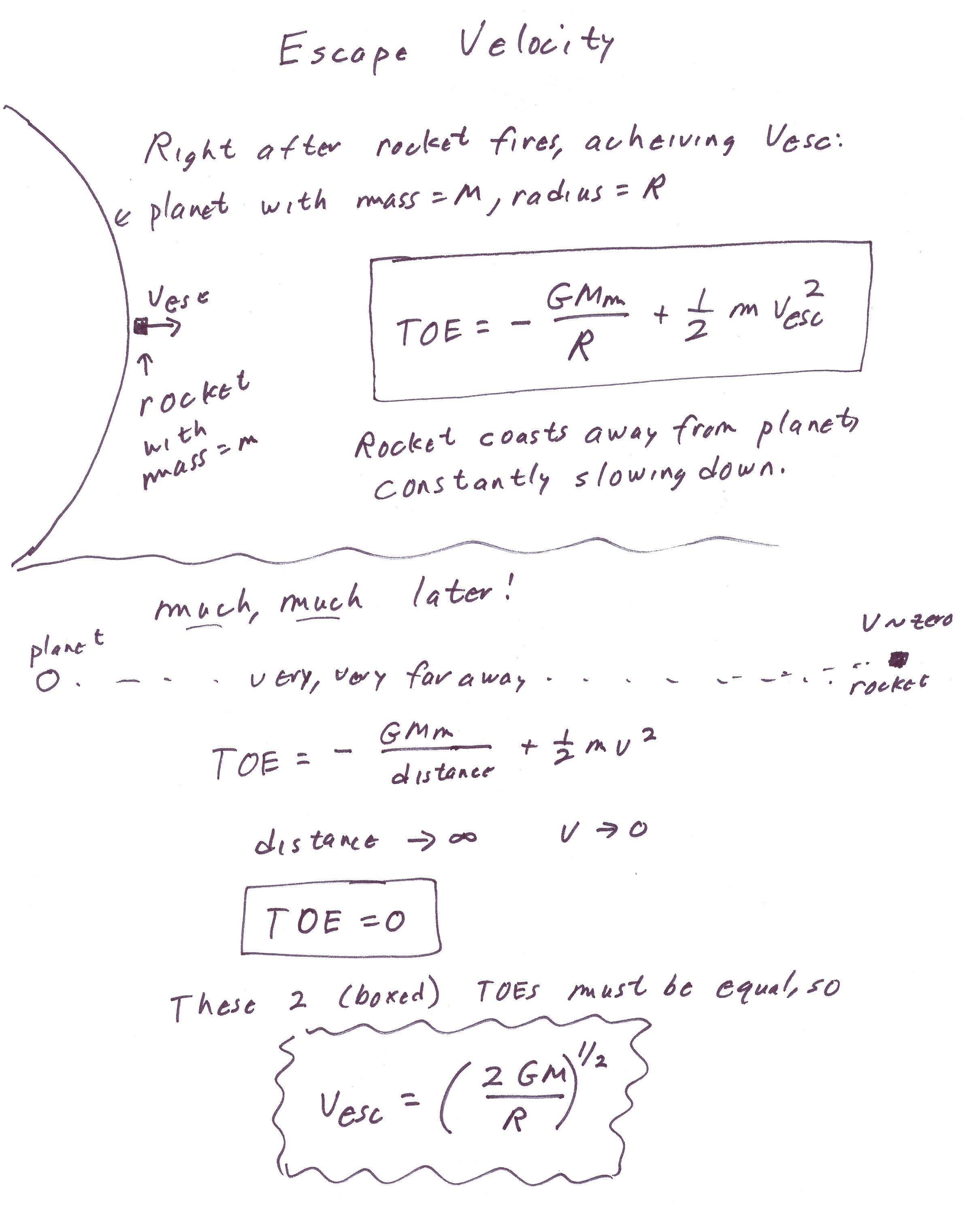 Escape Velocity Equation