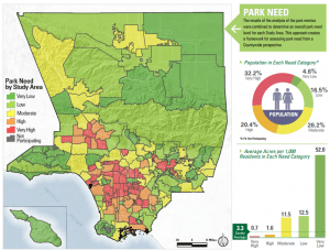 Parks Need Map with Graphs