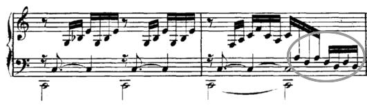 pianoblogi